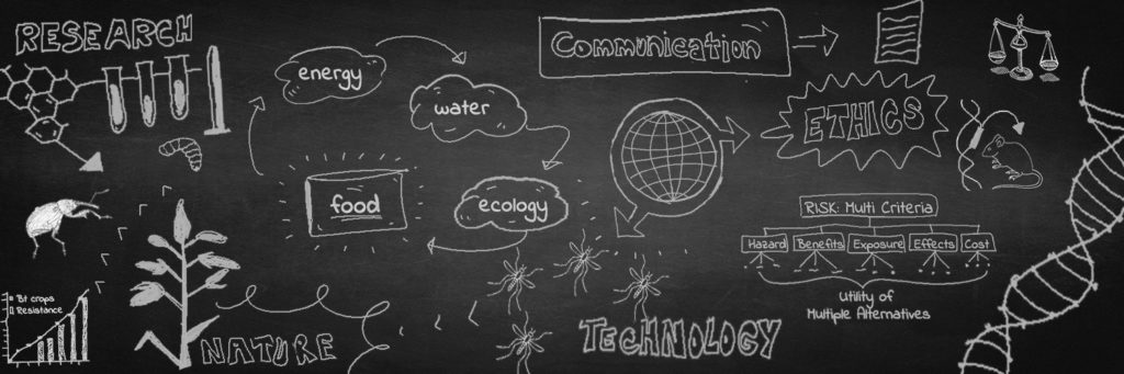 Chalkboard drawing of colloquium topics: research, communication, ethics, etc.