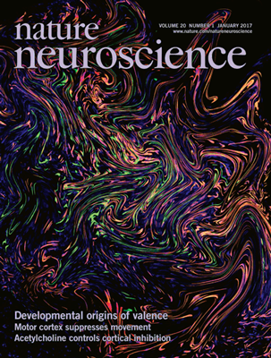 Nature science cover image