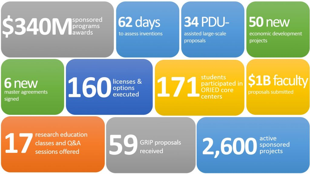FY2016 At-A-Glance stats